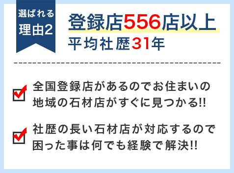 選ばれる理由2:登録店556店以上、平均社歴31年