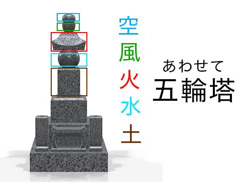 お墓のオプション特集~五輪塔~